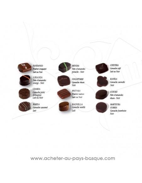 Acheter ou offrir cadeau Ballotin de chocolats Basques assortiment détail noir lait ganache praline - Antton Espelette